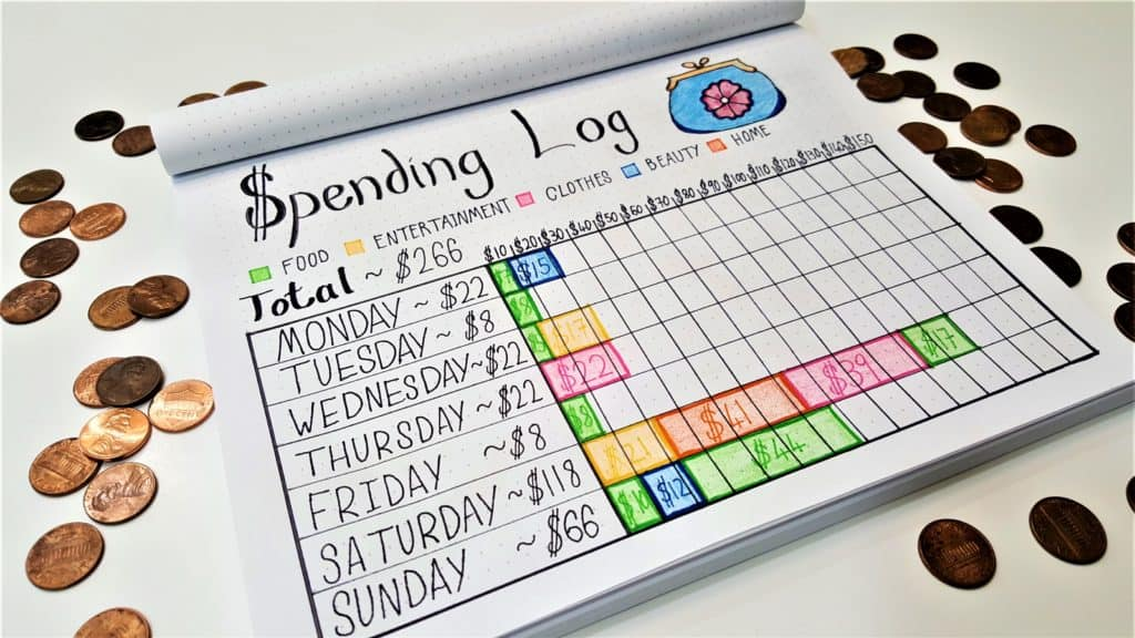spending log planner page